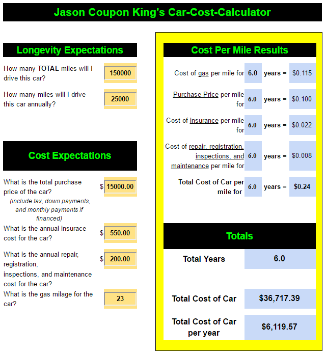 car cost calculator